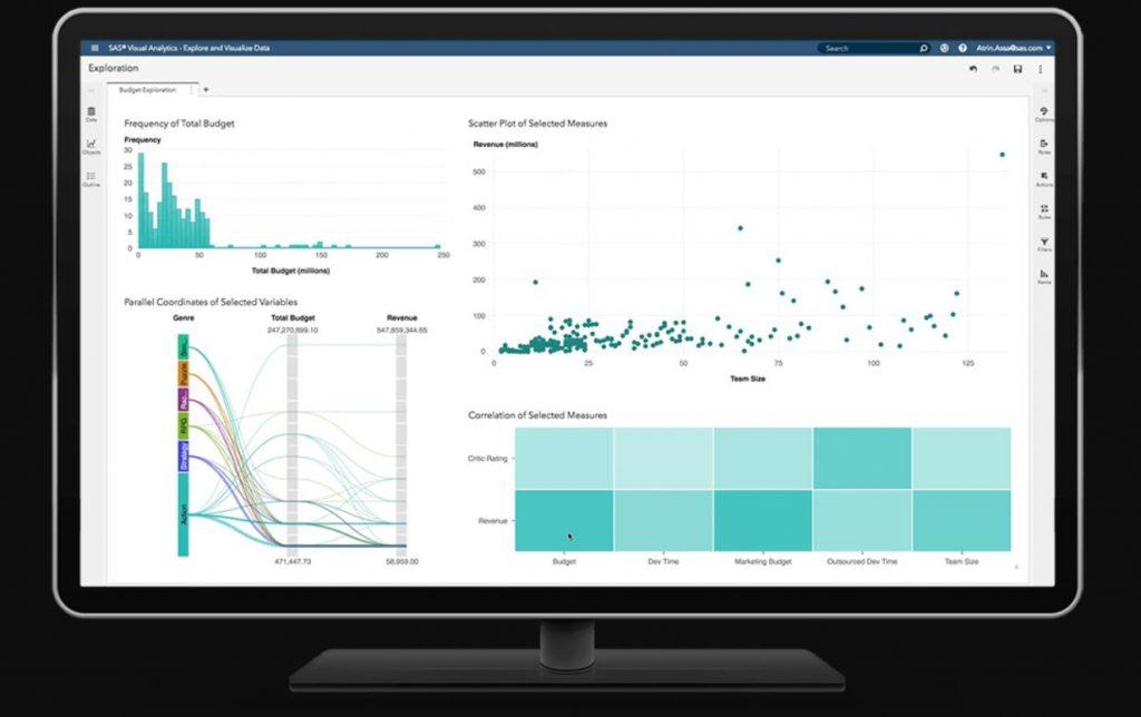 Microsoft y SAS se unen para el análisis basado en cloud e Inteligencia Artificial
