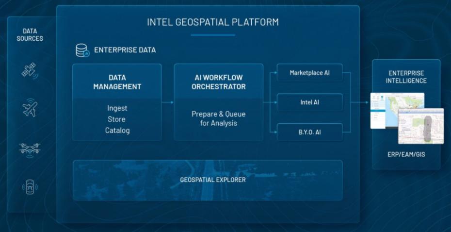 Intel Geospatial, la plataforma Cloud para el análisis de imágenes con IA