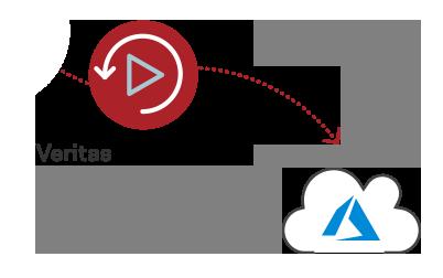 Veritas Backup Exec en Microsoft Azure