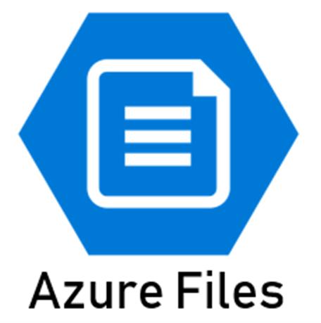 Escenarios y dimensionamiento óptimos de Azure Files