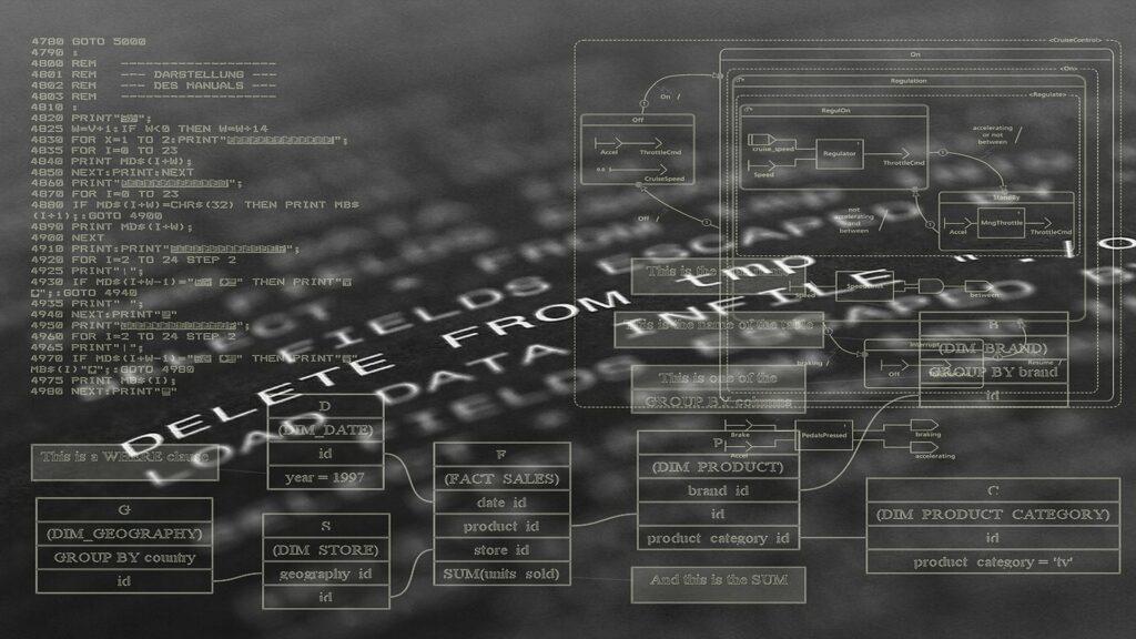 IBM CodeNet enseña a la IA a traducir lenguajes de programación