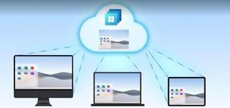Windows 365 en cualquier dispositivo