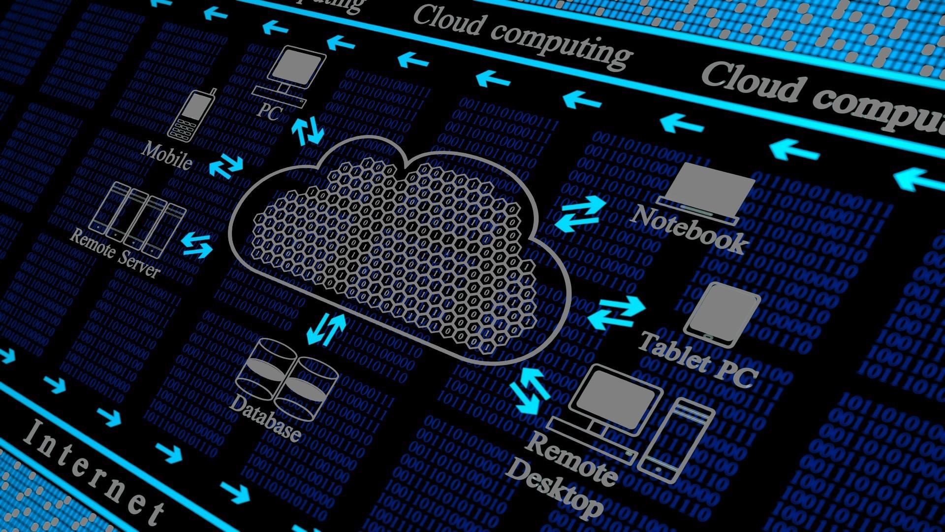 ¿Cómo prosperar en una cultura nativa Cloud fuera de la nube?